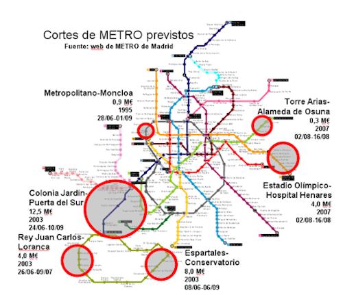 cortes-metro-verano-2014