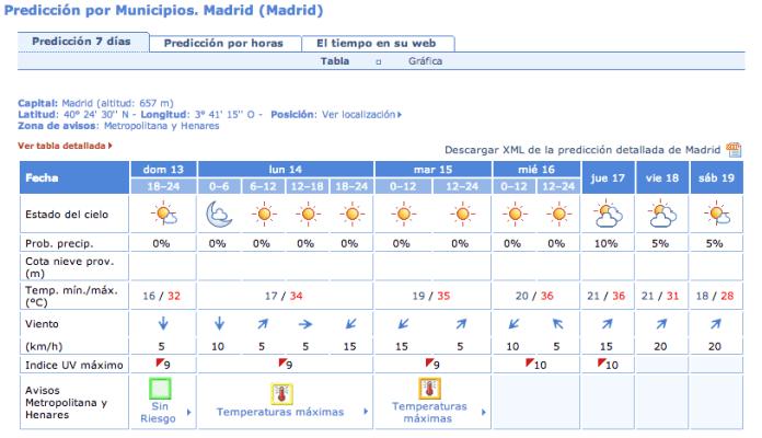 Captura de pantalla 2014-07-13 a la(s) 20.49.52