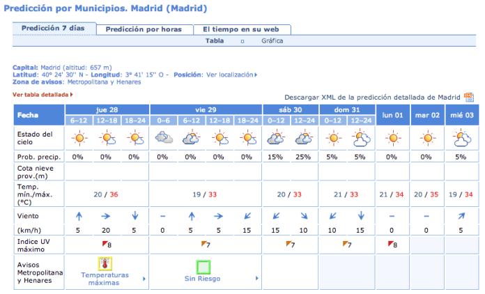 Captura de pantalla 2014-08-28 a la(s) 10.21.14