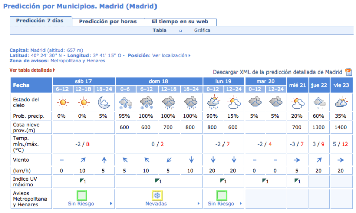 nieve-madrid-domingo-18-enero-2015