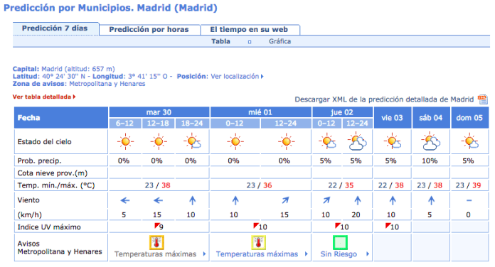 calor-madrid-30-junio-2015
