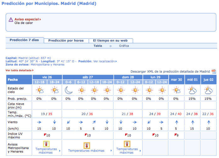 primera-ola-calor-madrid-2015