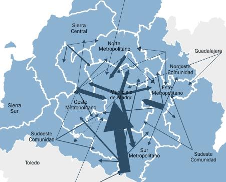 Flujos de la movilidad metropolitana centro-periferia y transversales