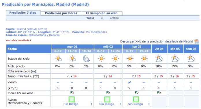 sol-primera-semana-diciembre-2015