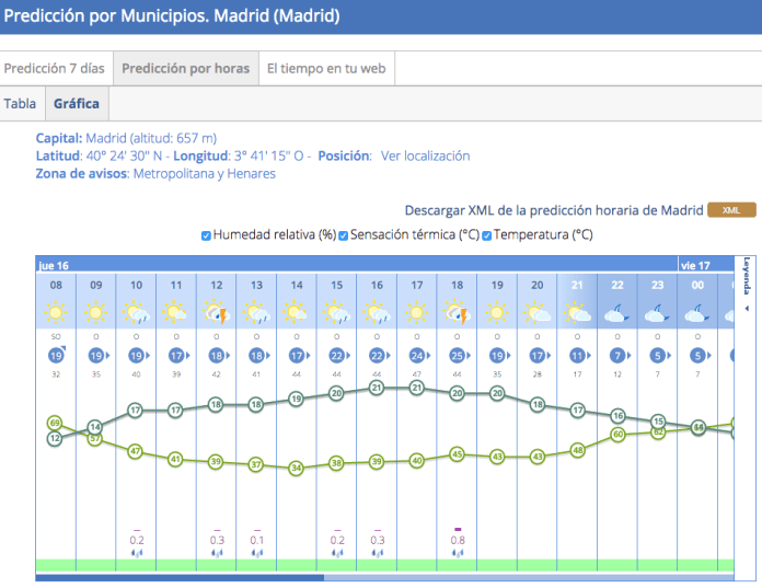 tormenta-junio-madrid