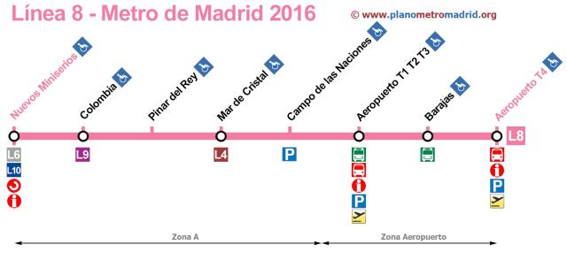 plano-metro-madrid-linea-8