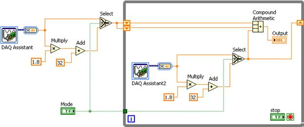 how to simplify block diagrams electron dot diagram for n2 tutorial: subvis - national instruments