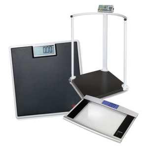 Scales & Measurement