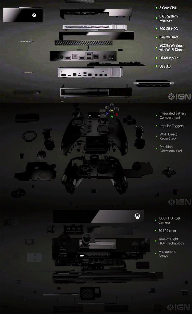 XboxOneSpecs