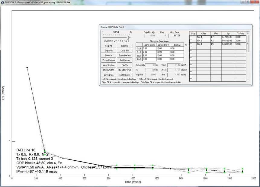 TDAVG Data processing software for EM geophysics
