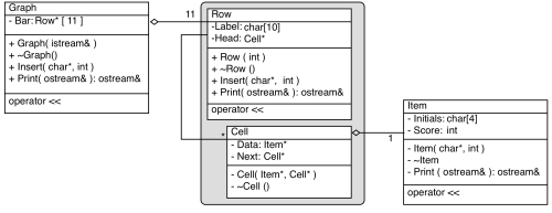 small resolution of uml diagram