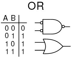 NCERT CBSE Physics Standard 12 Semiconductor Electronics
