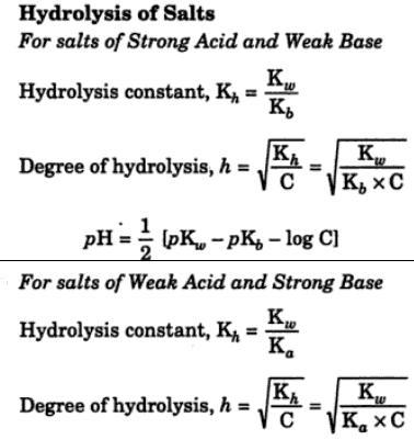NCERT CBSE Standard 11 Chemistry Chapter 7 Chemical
