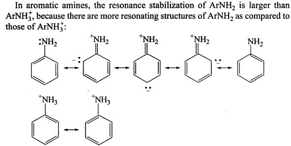 NCERT CBSE Standard 12 Organic compounds containing