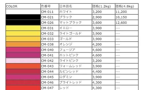 インク値段表