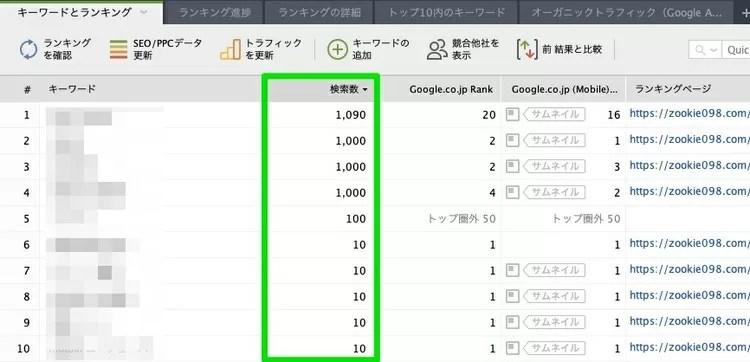 RankTracker 検索ボリューム