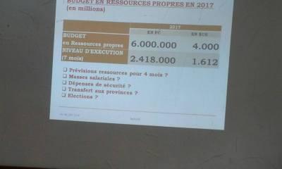 RDC: Budget 2017, l'Etat ne saura mobiliser 4 milliards USD en ressources propres (Adolphe Muzito)