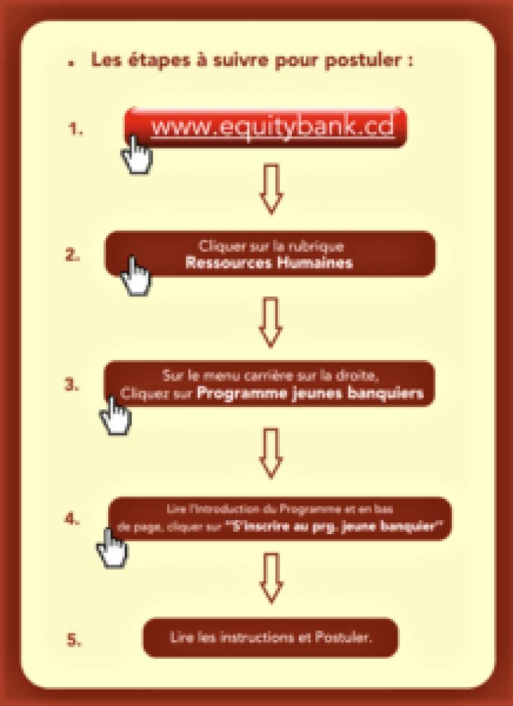 RDC: Equity Bank recrute des jeunes diplômés d'université jusqu'au 13 septembre 2018 2