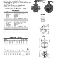 Nibco Butterfly Valve Wiring Diagram Punch Down Block Press Connections Industrial Fittings And Valves Inc Puerto Catalog Id Rb25180