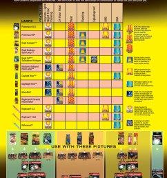 choose the correct uvb lamp reptile lamp chart [ 1400 x 1791 Pixel ]