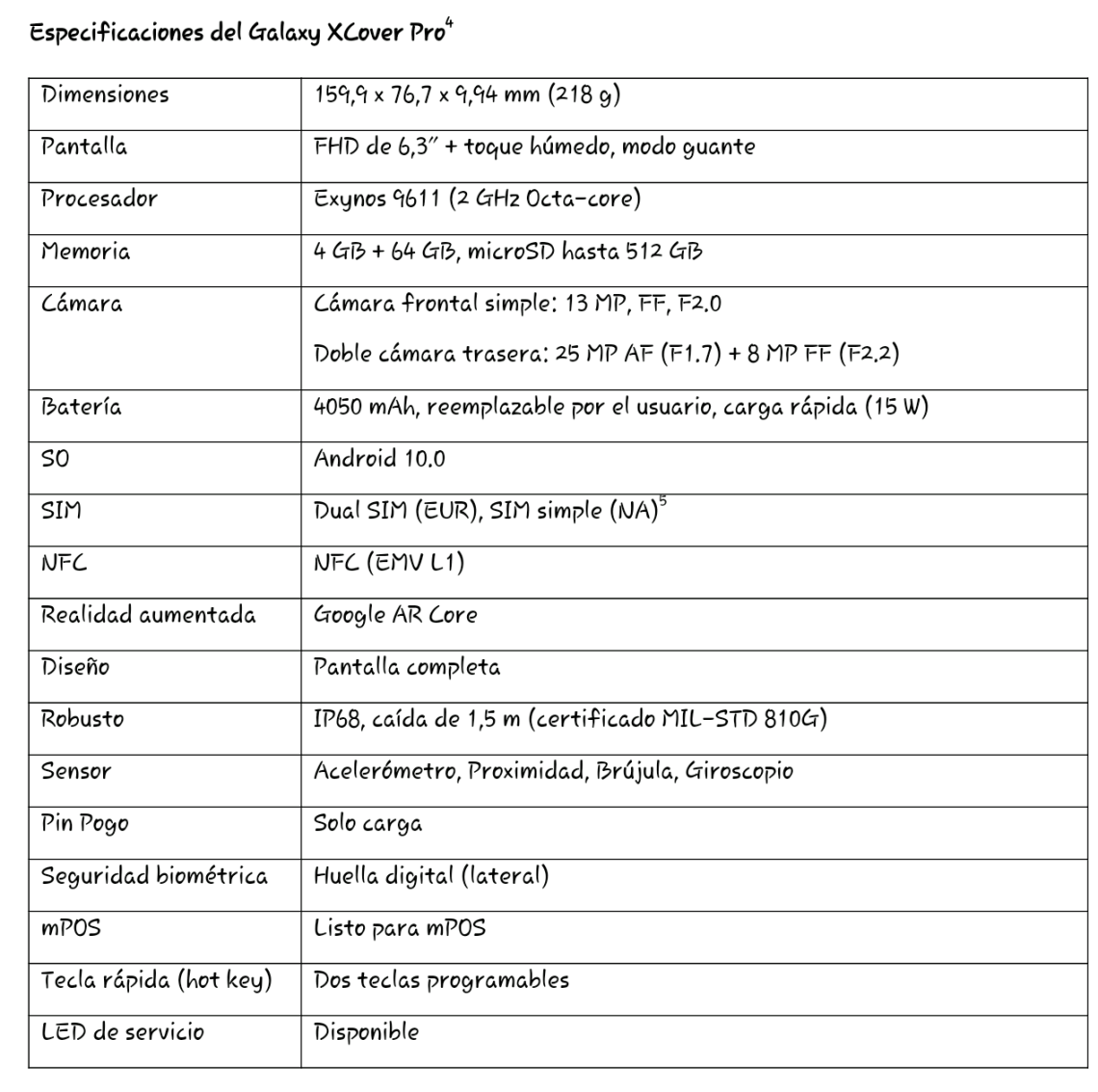 Especificaciones Xcover-pro.png