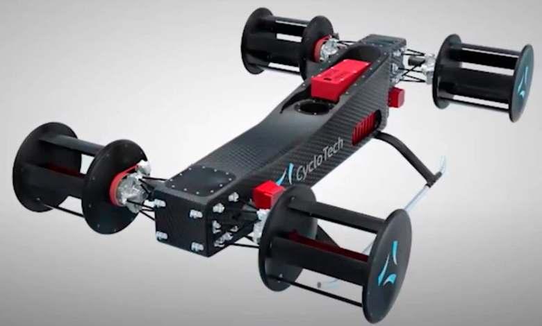 cyclotech,-una-tecnologia-de-propulsion-para-aviones-electricos-evtol-con-rotores-horizontales
