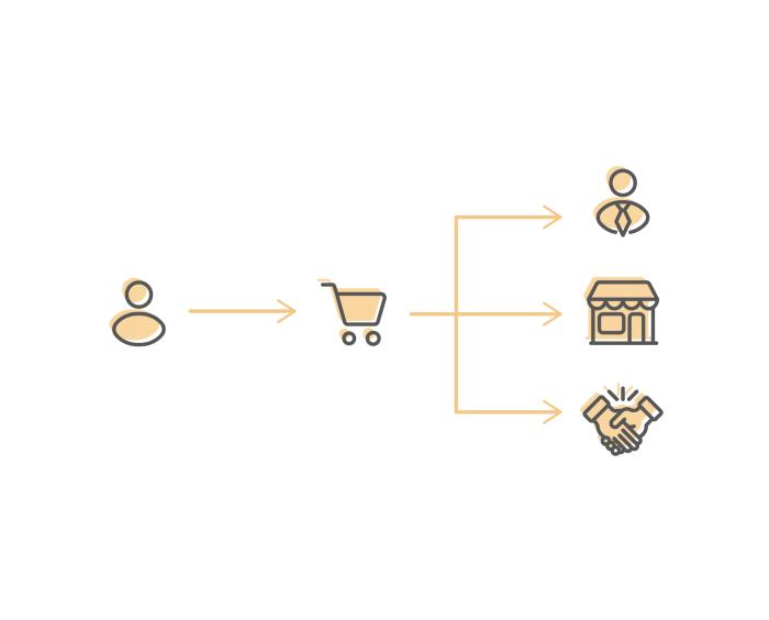 Como simplificar o seu negócio com split de pagamentos?