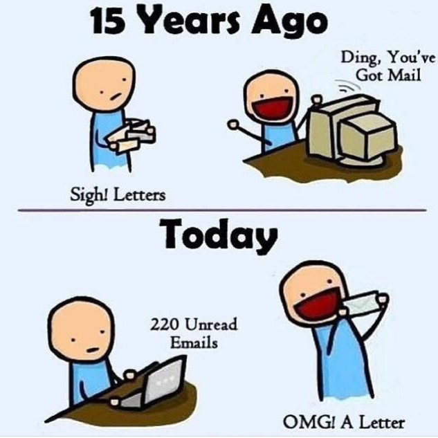 mail vs email
