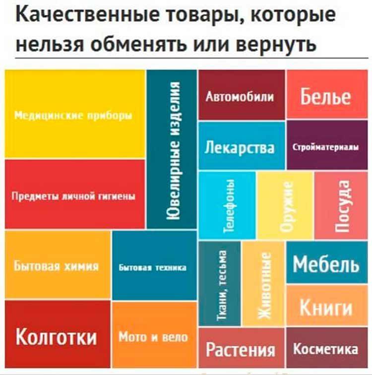 Возможна ли прописка в снт московской области