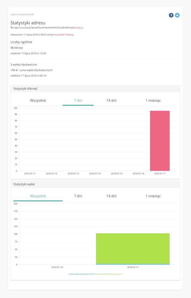 statystyki_wplat_i_inne