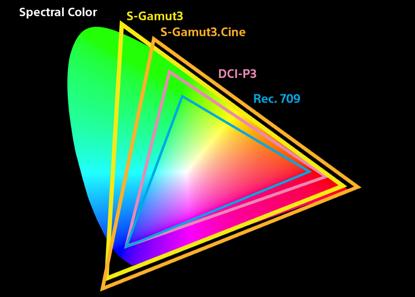 https://i0.wp.com/zsyst.com/wp-content/uploads/2015/12/F55-Firmware-7-Color-Gamut.png?w=1246&ssl=1