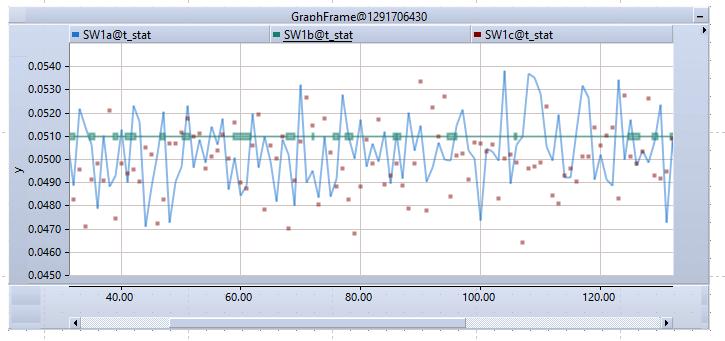 GraphFrameMixedStyle