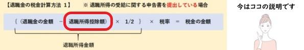 退職金の税金の説明をする女03