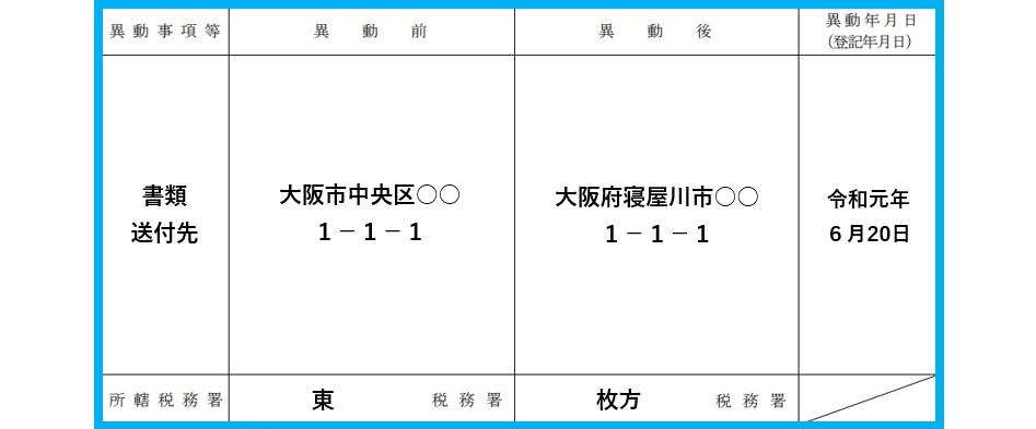 異動届出書09
