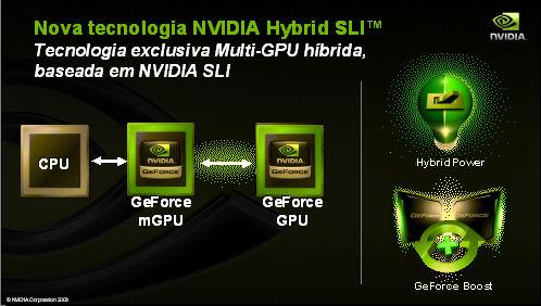 nv_hybrid_sli_500.jpg