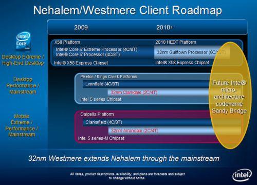 westmere_roadmap
