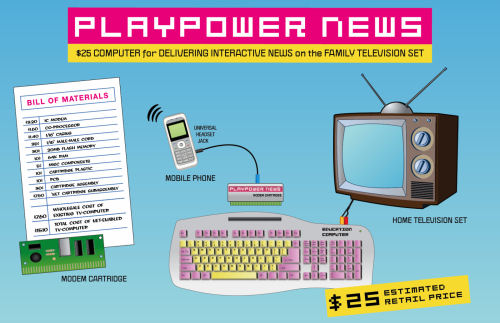 playpower_cal_platform