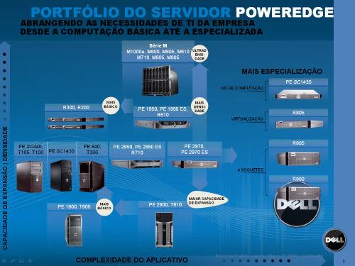 dell_poweredge_portfolio_small