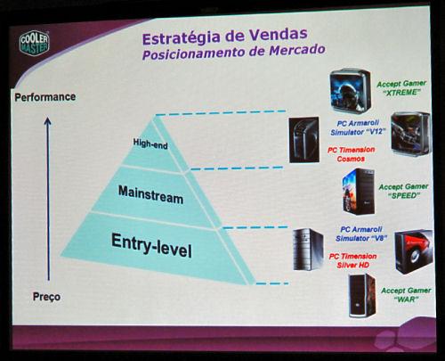 cooler_master_posicionamento_small