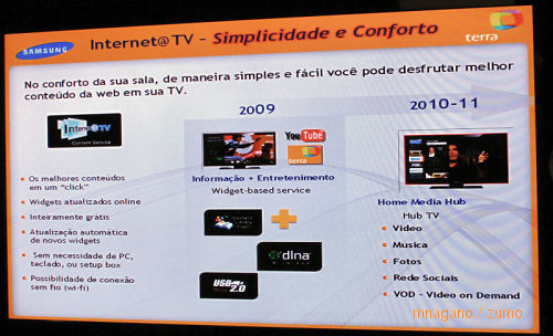 samsung_internet_tv_roadmap_small