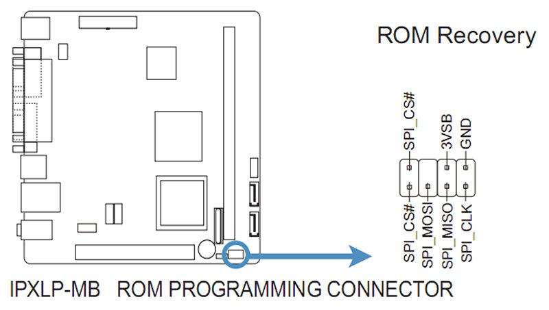 Review: PCWare IPXLP-MB DC (mais um Atom dual core