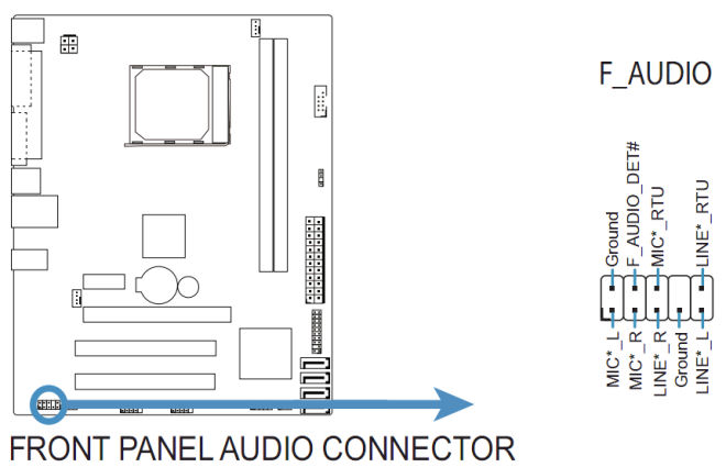 How To Restore Audio Sound On A Dell Computer Free