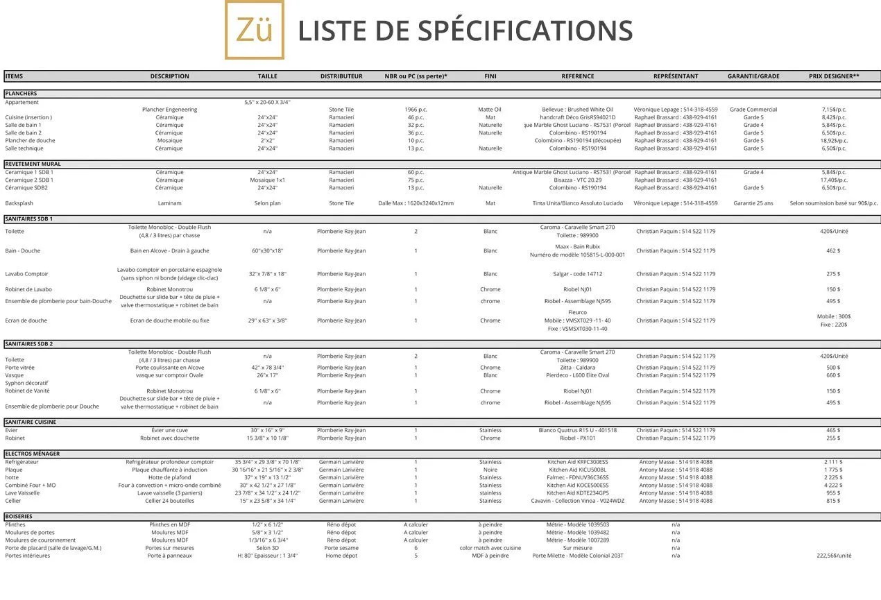 Zu-Design-liste-specifications