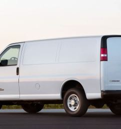 top 5 chevrolet express cargo repair problems [ 1152 x 768 Pixel ]
