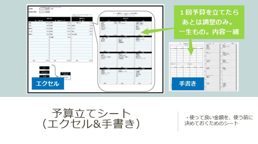 家計簿の予算立シート(エクセルと手書き)の概要説明画像