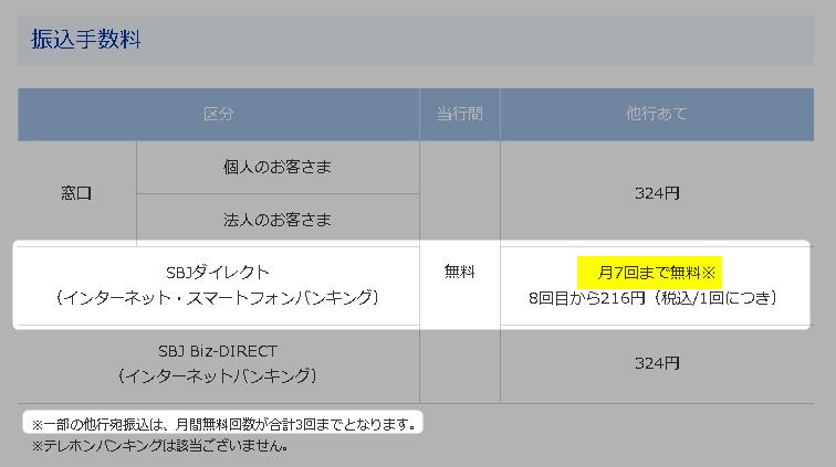 SBJ銀行他行振込手数料