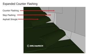 Roof-Asphalt step-flashing