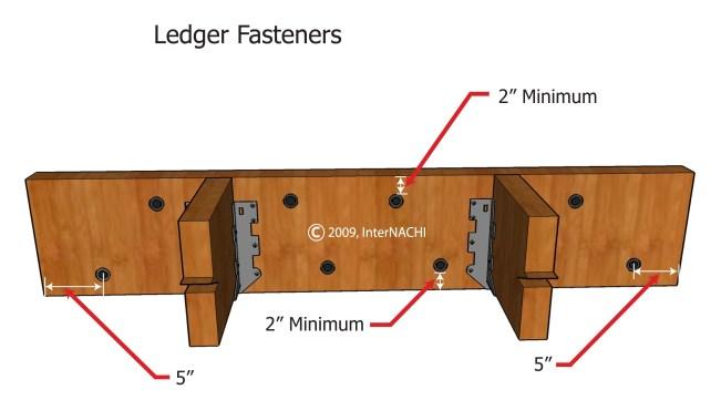 ledger fastners3