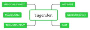Tugenden