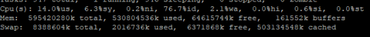 """""""top"""" on RHEL 6.x"""